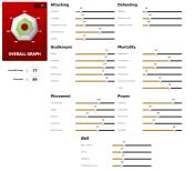 FIFA 17 Darren Dreamer Skill Stats