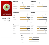 FIFA 17 General Buzz Grunt Skill Stats
