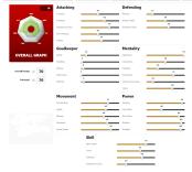 FIFA 17 Horatio Monty Skill Stats